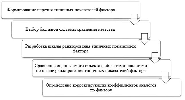 http://meridian-journal.ru/uploads/1640-1.PNG