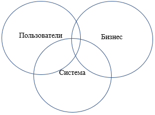 http://meridian-journal.ru/uploads/1743-4.PNG