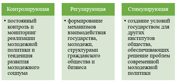 http://meridian-journal.ru/uploads/2020/02/3025-2.PNG