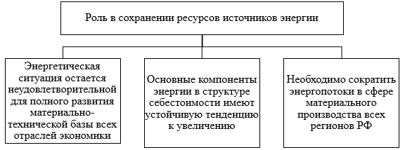 http://meridian-journal.ru/uploads/2020/02/3463-7.PNG