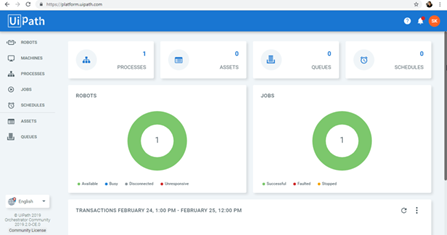 https://d1jnx9ba8s6j9r.cloudfront.net/blog/wp-content/uploads/2019/02/UiPath-Orchestrator-Dashboard-UiPath-Orchestrator-Process-Edureka.png
