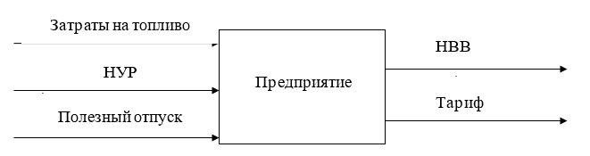 http://meridian-journal.ru/uploads/2020/02/3583-1.PNG