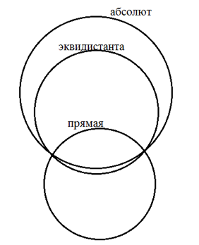 http://meridian-journal.ru/uploads/2020/02/3789-2.PNG