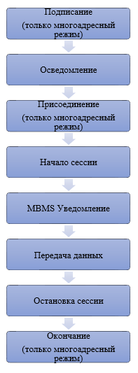 http://meridian-journal.ru/uploads/2020/02/3856-2.PNG