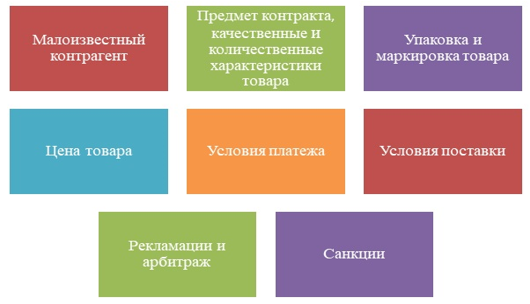 http://meridian-journal.ru/uploads/2020/02/3861-5.PNG