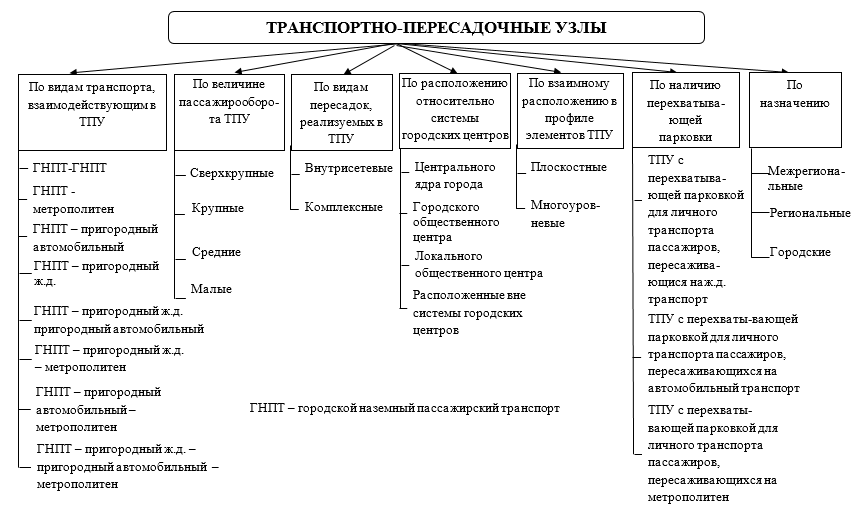 http://meridian-journal.ru/uploads/2020/02/3887-1.PNG