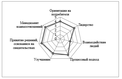 http://meridian-journal.ru/uploads/2020/04/3927-1.PNG