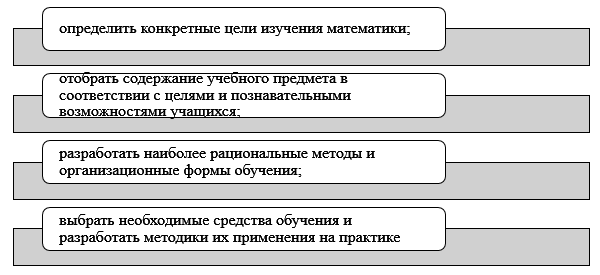 http://meridian-journal.ru/uploads/2020/05/4171-1.PNG
