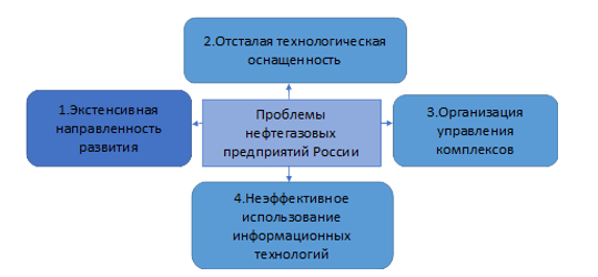 http://meridian-journal.ru/uploads/2020/06/4260-2.PNG
