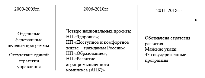 http://meridian-journal.ru/uploads/2020/06/4283-1.PNG