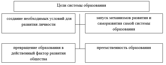 http://meridian-journal.ru/uploads/2020/06/4318-1.PNG