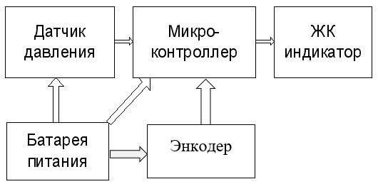 http://meridian-journal.ru/uploads/2020/08/4487-1.PNG