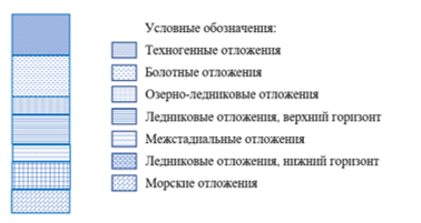 http://meridian-journal.ru/uploads/2429-1.PNG