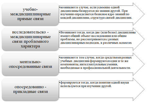 http://meridian-journal.ru/uploads/2862-1.PNG