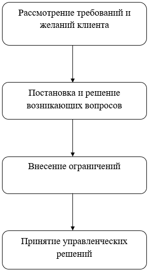 http://meridian-journal.ru/uploads/2915-3.PNG